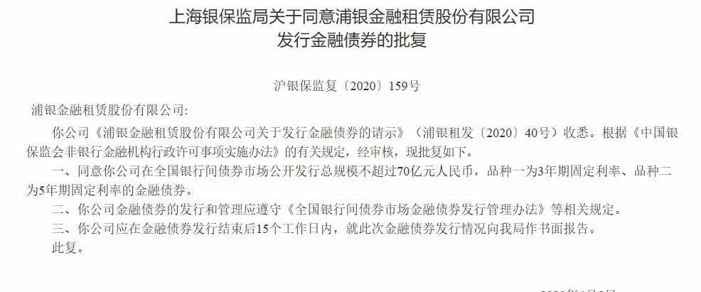 浦银金融租赁发行金融债券获批 发行总规模不超过70亿元