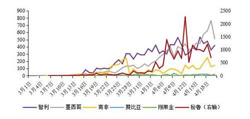 数据来源:Wind,金瑞期货