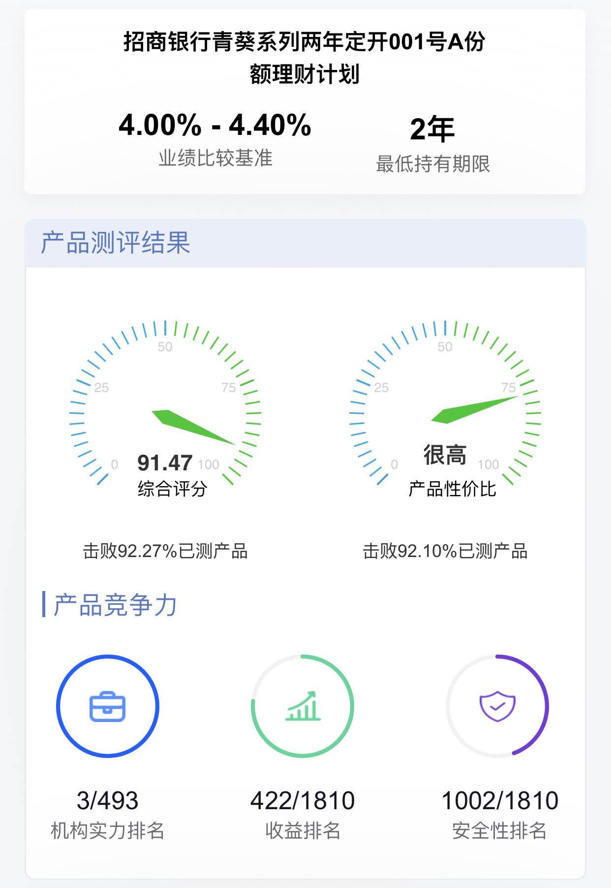 理财产品测评:招商银行・青葵系列两年定开001号A份额理财计划