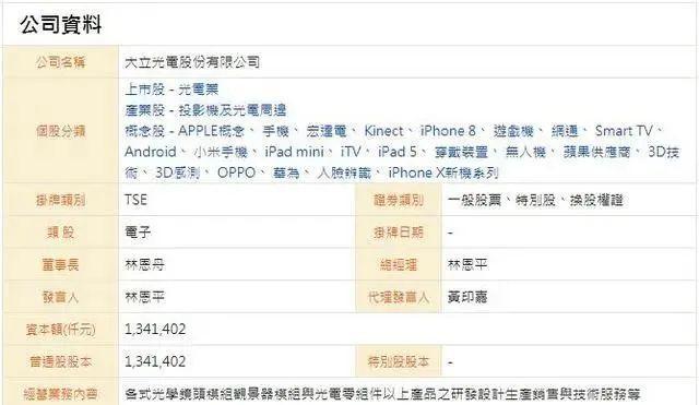 手机照相悦目全靠它,<a href='http://www.gz-qixiang.com' target='_blank'>阳光在线下载:http://www.gz-qixiang.com</a>,靠华为苹果闷声蓬勃,手握杀器逆势分红25亿阳光在线安卓版下载