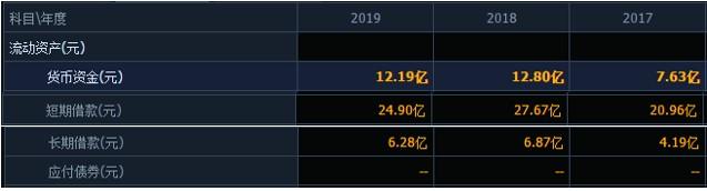 """资金面""""捉襟见肘""""?深陷关联交易风波的8亿元收购案被否后,诺德股份又抛出14亿定增预案"""