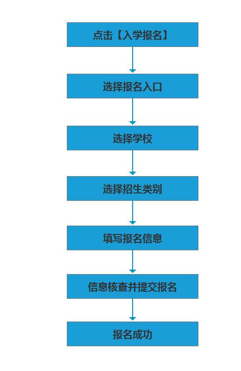 辛集市公布2020年义务教育学校招生政策