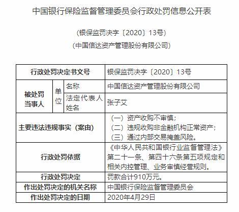 新总裁上任后首现大额罚单,中国信达因资产收购不审慎等领910万元罚单
