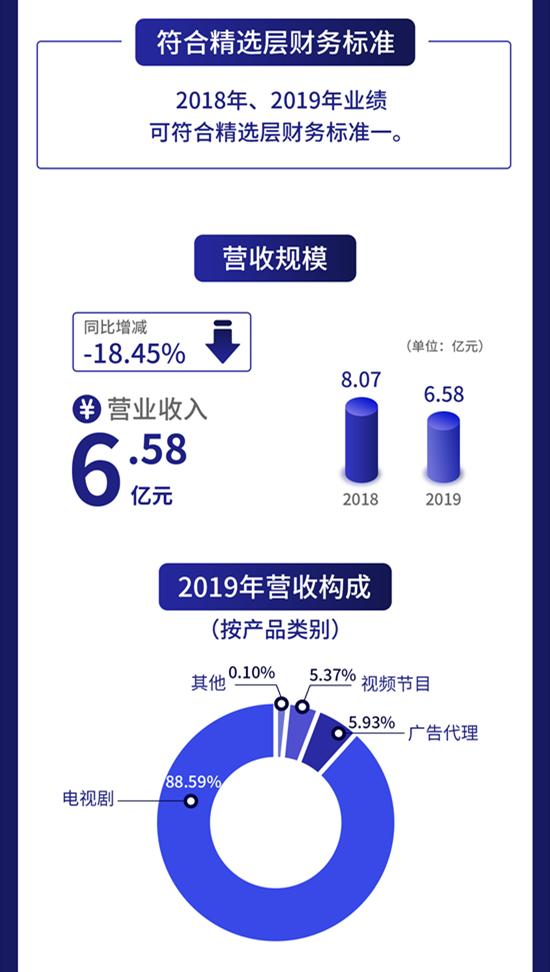 一图读懂长江文化:发行电视剧有《小欢喜》、《香蜜沉沉烬如霜》