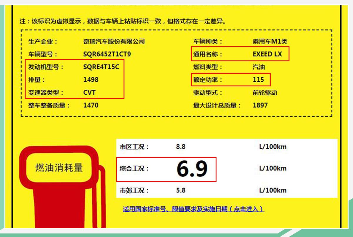 EXEED星途LX将搭1.5T发动机 价格有望进一步下探