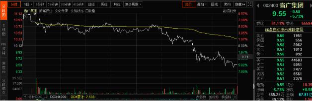 【新宁县新闻】高位股惨烈调整:多只大牛股被闷杀 市场究竟怎么了?