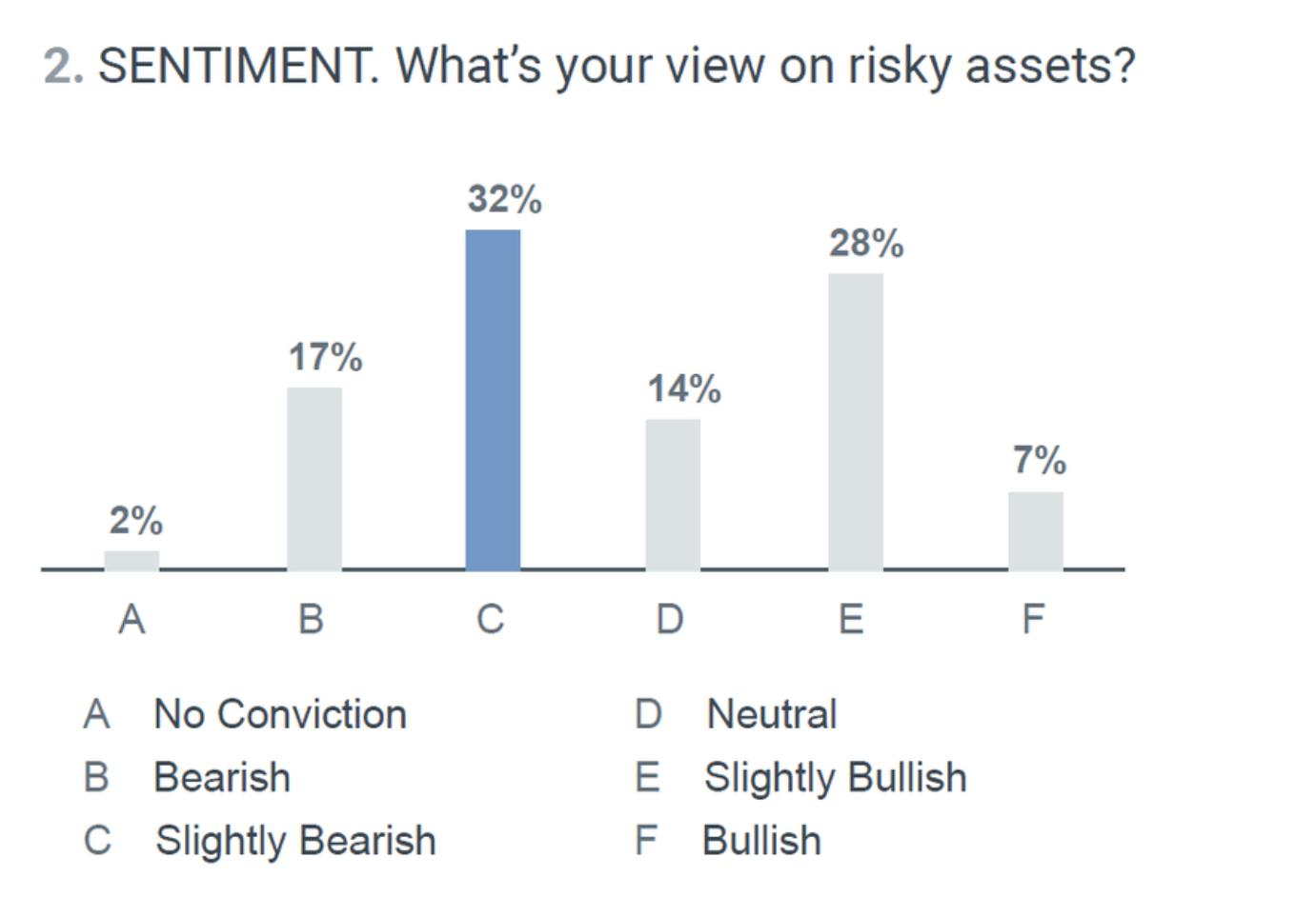 投资者是否自信过度?华尔街分析师面对美股热浪建议小心为上
