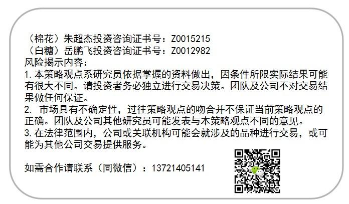 """""""豫""""良策:承压12000 棉花重回箱体区间"""