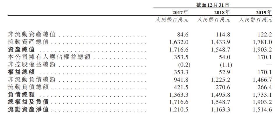 氪金体质,腾讯、完美世界加持,赴港IPO的祖龙娱乐成色如何?