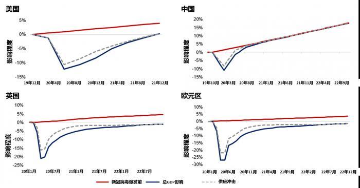 先锋领航:中国经济复苏偏向V形 A股全面牛市尚未到来