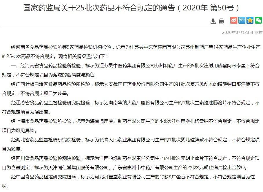 国家药监局通告25批次药品不符合规定,事涉江苏吴中子公司、中国医药参股公司、拟科创板IPO的华纳药厂等多家公司