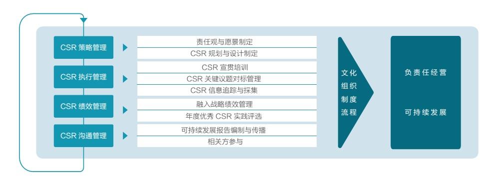 http://www.reviewcode.cn/jiagousheji/160789.html