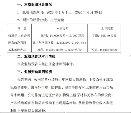 欣龙控股给月薪6000董事长涨薪16倍?揭秘该董事长真实收入