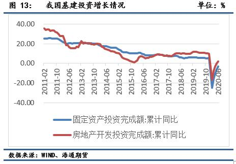 8月股指策略报告
