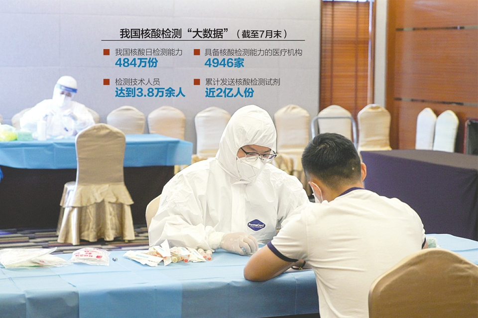 我国核酸日检测能力突破480万份 已有7家企业快检产品获注册审批