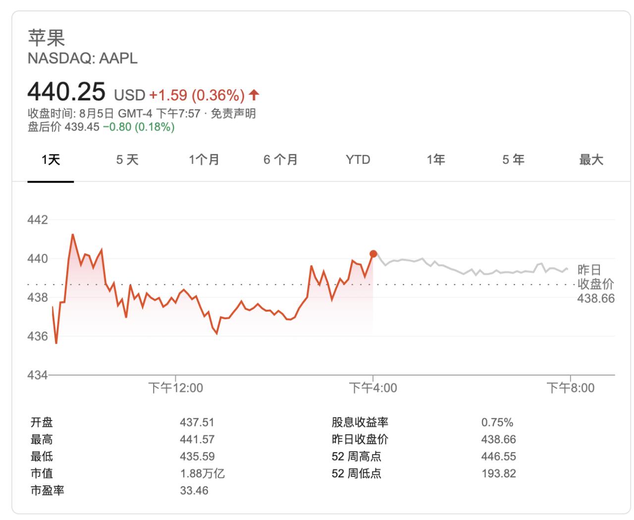 美银下调苹果股票评级至中性 未来存在一系列潜在风险