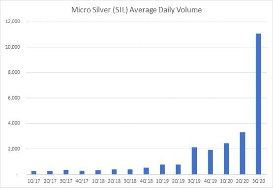 理性对待白银飙涨 关注做多金银比价的机会