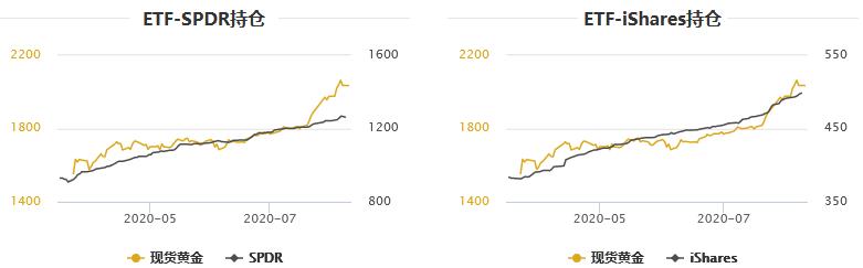 金银T+D有所分化!美国7月非农虽好于预期,但疫情形势严峻;贵金属还有另两大利多支撑