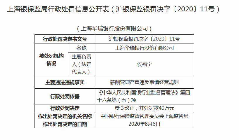 薪酬管理严重违规!上海华瑞银行领40万元罚单