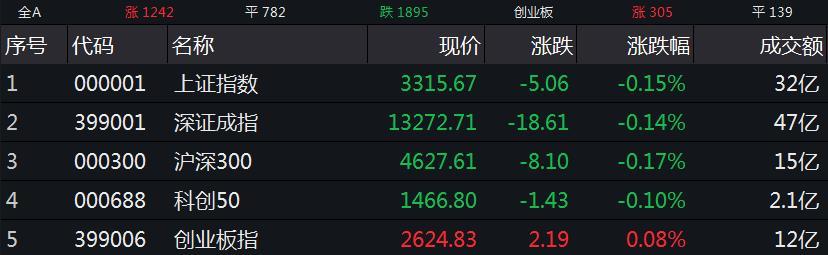 http://www.weixinrensheng.com/caijingmi/2278856.html