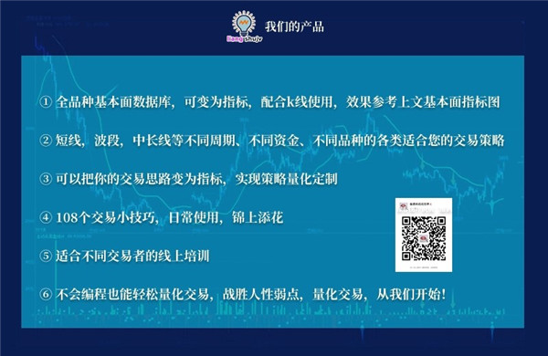 量数据:中国土地购置面积数据微降
