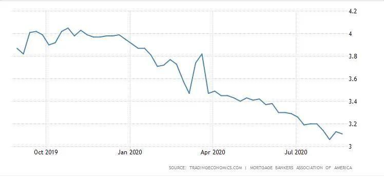 消失的通胀将回归,各国不要脸的时代要来,每个人都要做好准备