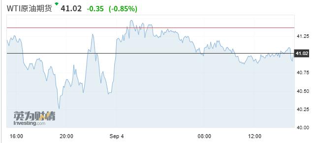 亚市资讯播报:受美股拖累亚股普遍低迷 市场静待非农就业报告