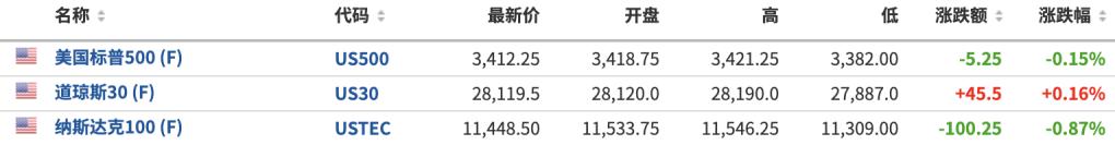 以史为鉴:美股抛售至少还会持续一天