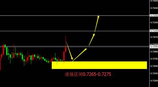 宗校立:美元陷入震荡是必然,且看后一步如何破局!
