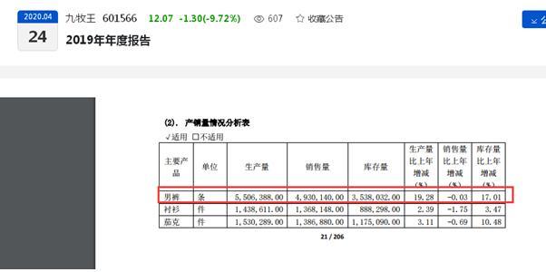 """""""男裤专家""""九牧王的""""尴尬"""":今年上半年男裤营收同比下滑20.91%、去年男裤库存量同比上升17.01% 、多家子公司出现亏损"""