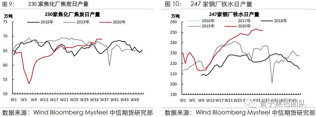 黑色策略:供需边际改善,焦煤低估值修复