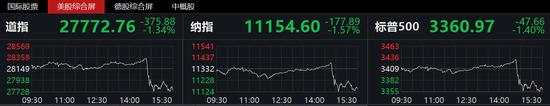 万亿刺激方案被叫停美股闪崩港股爆发 什么信号?