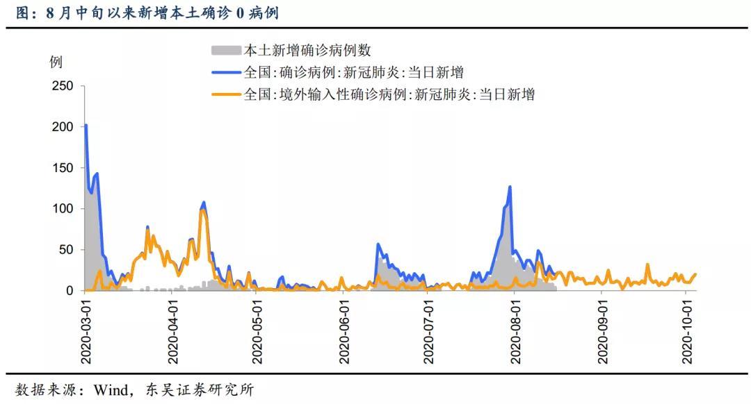 国庆旅游市场火爆  前七天实现旅游收入超4千亿元