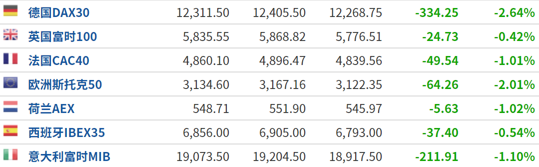 美股盘前:疫情形势拖累市场情绪 三大期指集体下跌