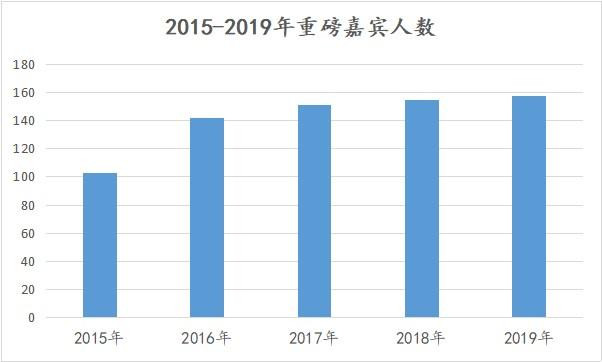 焦点丨数说中国农业品牌年度颁奖盛典