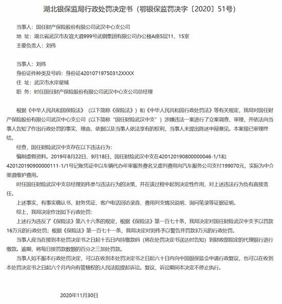 国产险武汉中智被罚款16万:准备虚假信息