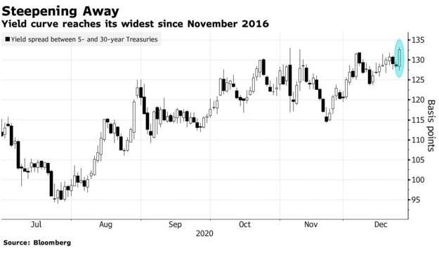 usdt不用实名(caibao.it):掌握最新全球市场动向――华尔街图录(12{月}24日) 第1张