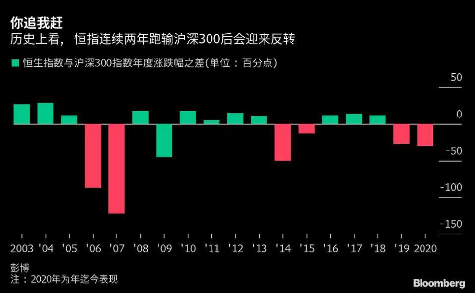 usdt不用实名(caibao.it):掌握最新全球市场动向――华尔街图录(12{月}24日) 第5张