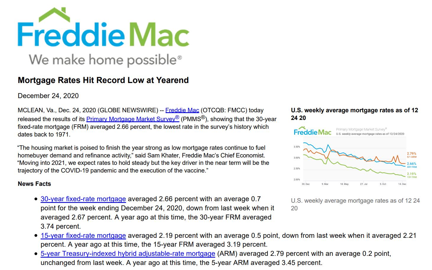 美国三十年固定房贷利率再度刷新历史新低 但疫情肆虐下楼市成交量已现疲态