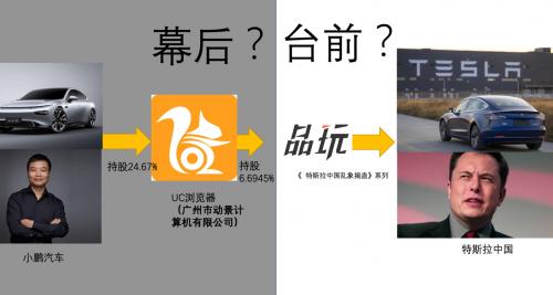 """电银付激活码(dianyinzhifu.com):何小鹏参股的媒体公司""""炮轰""""特斯拉?相关回应:组成中伤 第3张"""