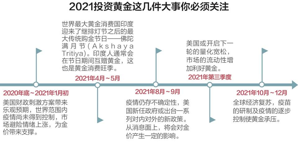 """电银付加盟(dianyinzhifu.com):黄金和比特币,谁是新一轮""""避险之王"""" 第3张"""
