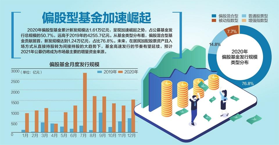 usdt交易所(www.caibao.it):新年频现爆款 两只基金昨大卖超200亿 第1张