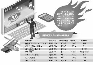 "usdt不用实名买入卖出(www.caibao.it):基金上""热搜"" 刊行市场3天吸金超1000亿"