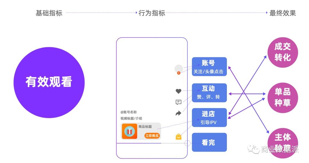 "usdt手机钱包(www.caibao.it):内容爆炸式增进,如何在短视频带货中""秒""获人心? 第2张"