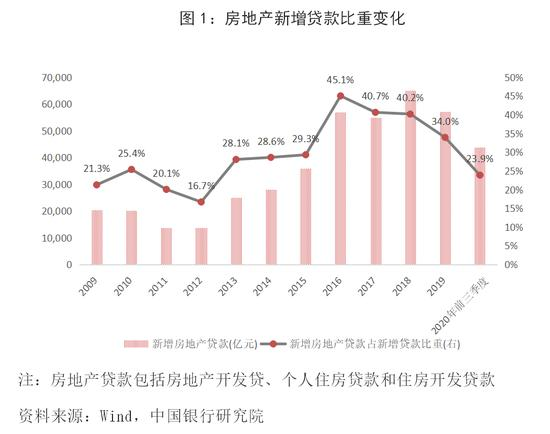 http://www.house31.com/zhuangxiuweihu/151856.html