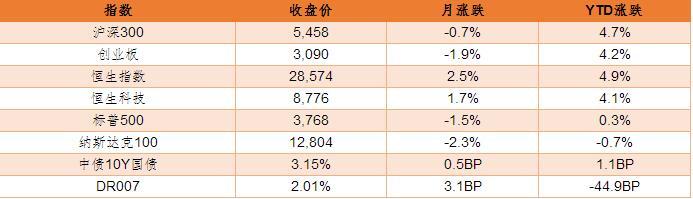德邦基金:今年有望看到港股市场流动性与估值的双提升行情