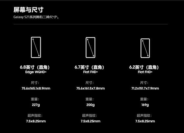 """三星新""""机皇""""国内发布:充电器不再附赠 2021手机争锋序曲奏响"""
