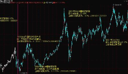 """紫荆策市:香港上调股票印花税不可忽视的""""蝴蝶效应""""?"""