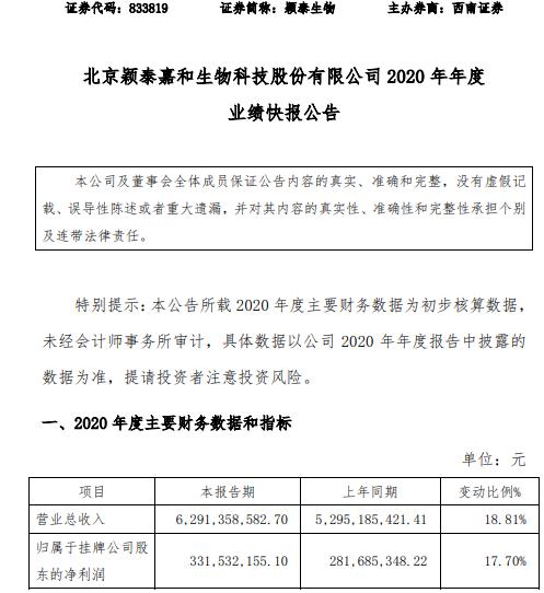 颖泰生物2020年度净利3.32亿增长17.7%竭力降低疫情影响、稳健进行生产经营