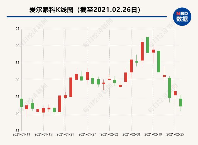 供:上海玄德微信号15001959052 /AH